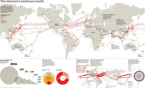 guardian-transcontinental-cable.jpg