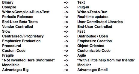 programming2.0.png
