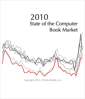 2010 State of the Computer Book Market