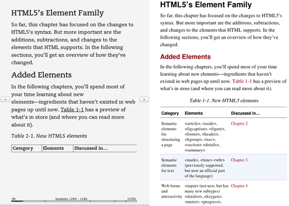 Comparison of a Mobi file on a traditional Kindle and the Kindle fire